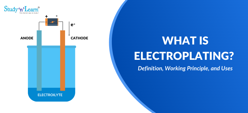 what is Electroplating